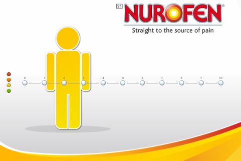 NUROFEN DETAIL AID